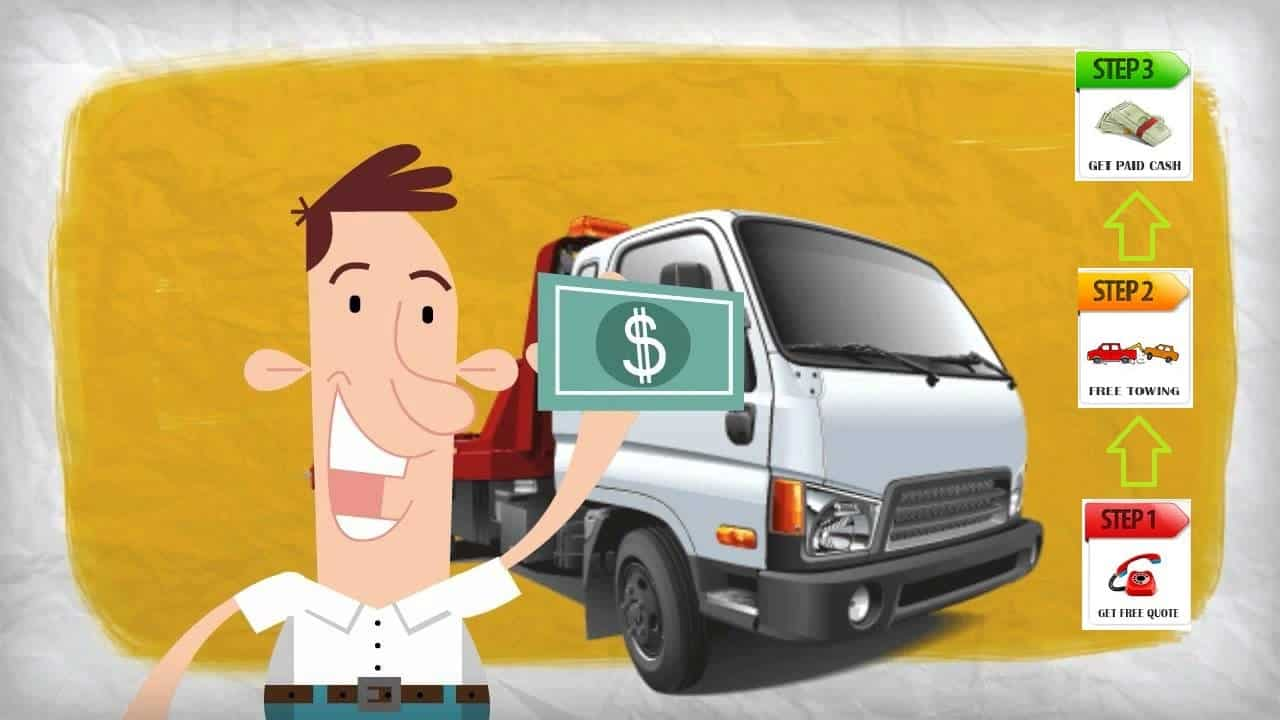Cash for Cars: A New Way to Have Fast and Secure Cash - USA JUNK CAR ...